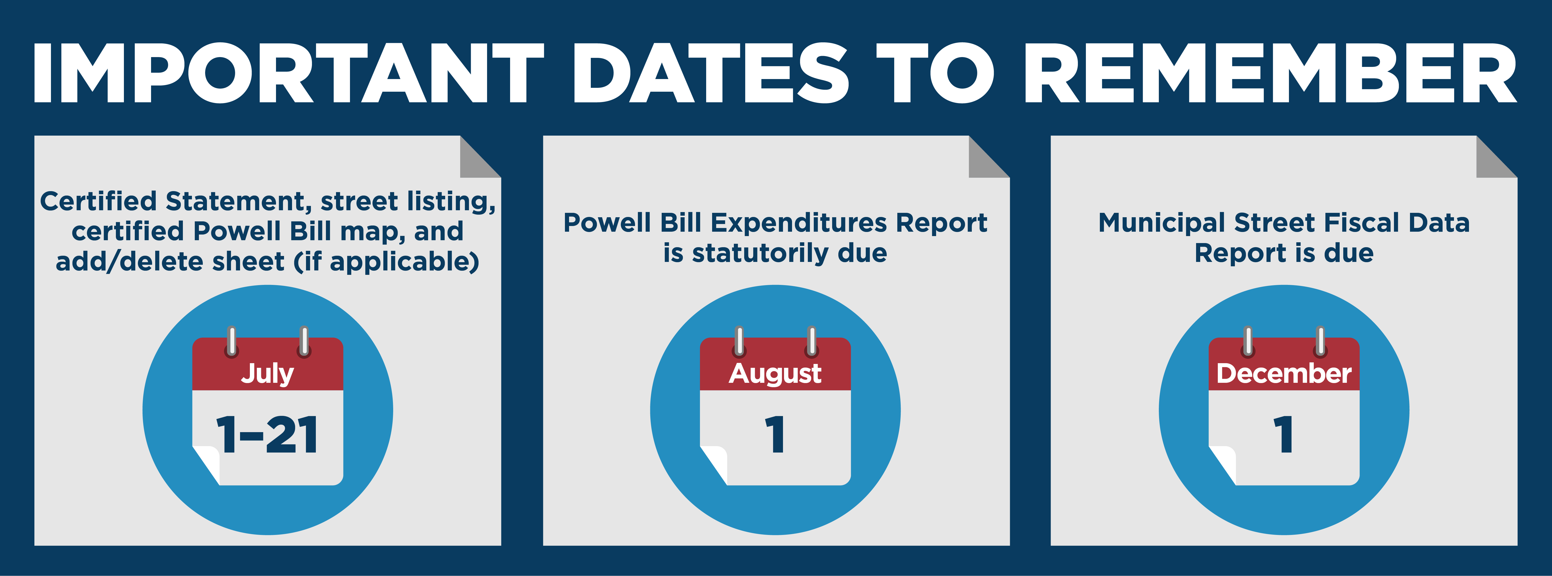 Powell_Bill_Important_Dates_Graphic-A.jpg