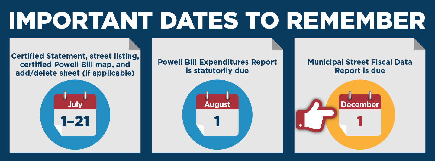 Powell_Bill_Important_Dates_Graphic-03.jpg