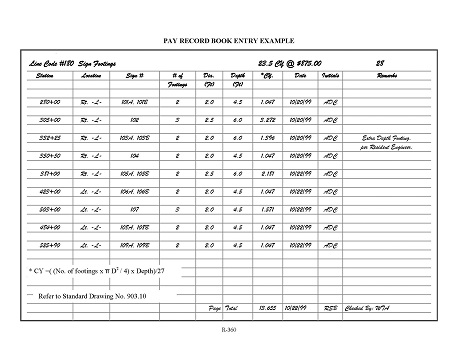 North carolina vehicle safety inspection checklist.