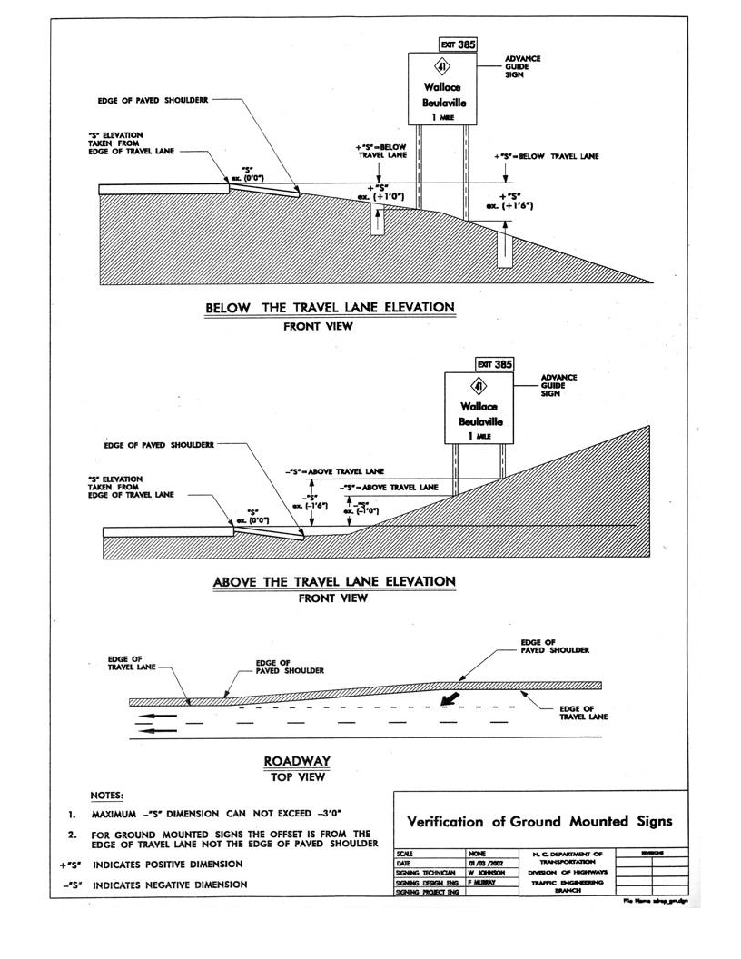 ENGINEERING CONTROL - VERIFICATION OF GROUND MOUNTED SIGNS.png