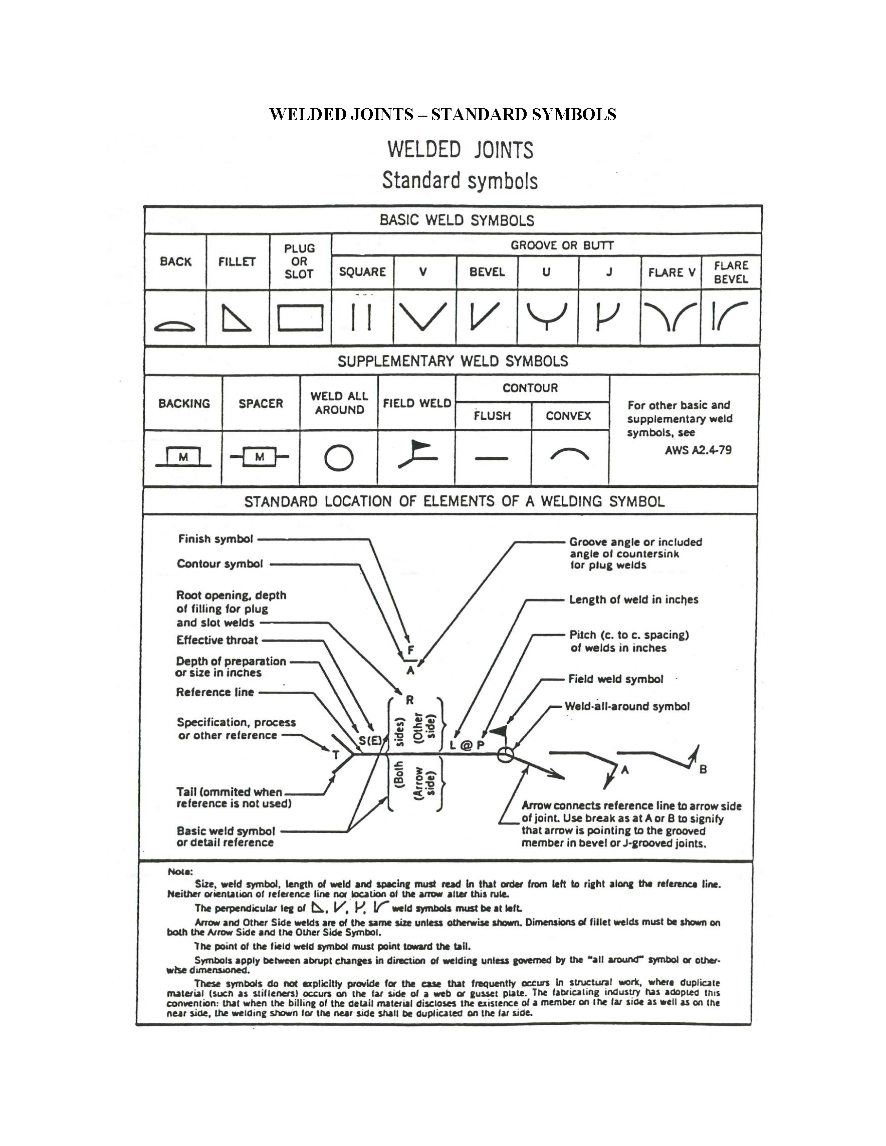 Construction manual reference docs all documents welded joints standard symbols buycottarizona Image collections